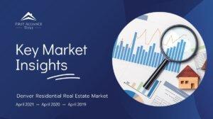 Key Market Insights